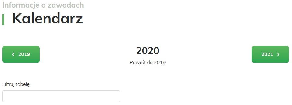 Zasadach zgłaszania zawodów klubowych do Kalendarza Zawodów MZSS w roku 2020